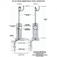 Solicitud de conexión del servicio de suministro eléctrico