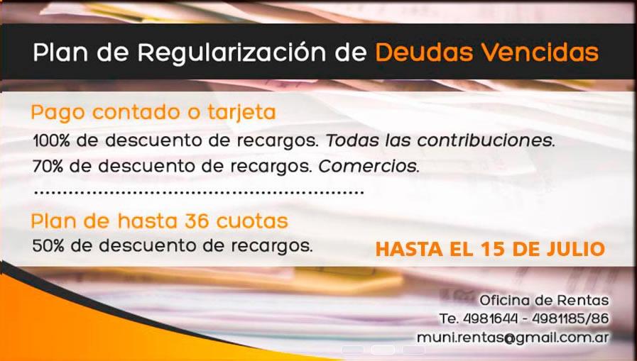 regularizacion